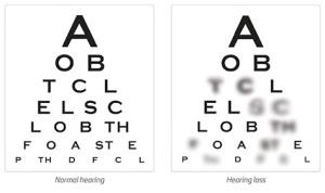 hearing_chart